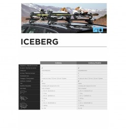 Μπάρα Σκι Αλουμινίου Iceberg 4 (4 Ζεύγη Σκι / 2 Snowboards )